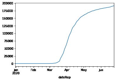 fig/cumulative_cases_de.png