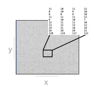 figures/pixels.png