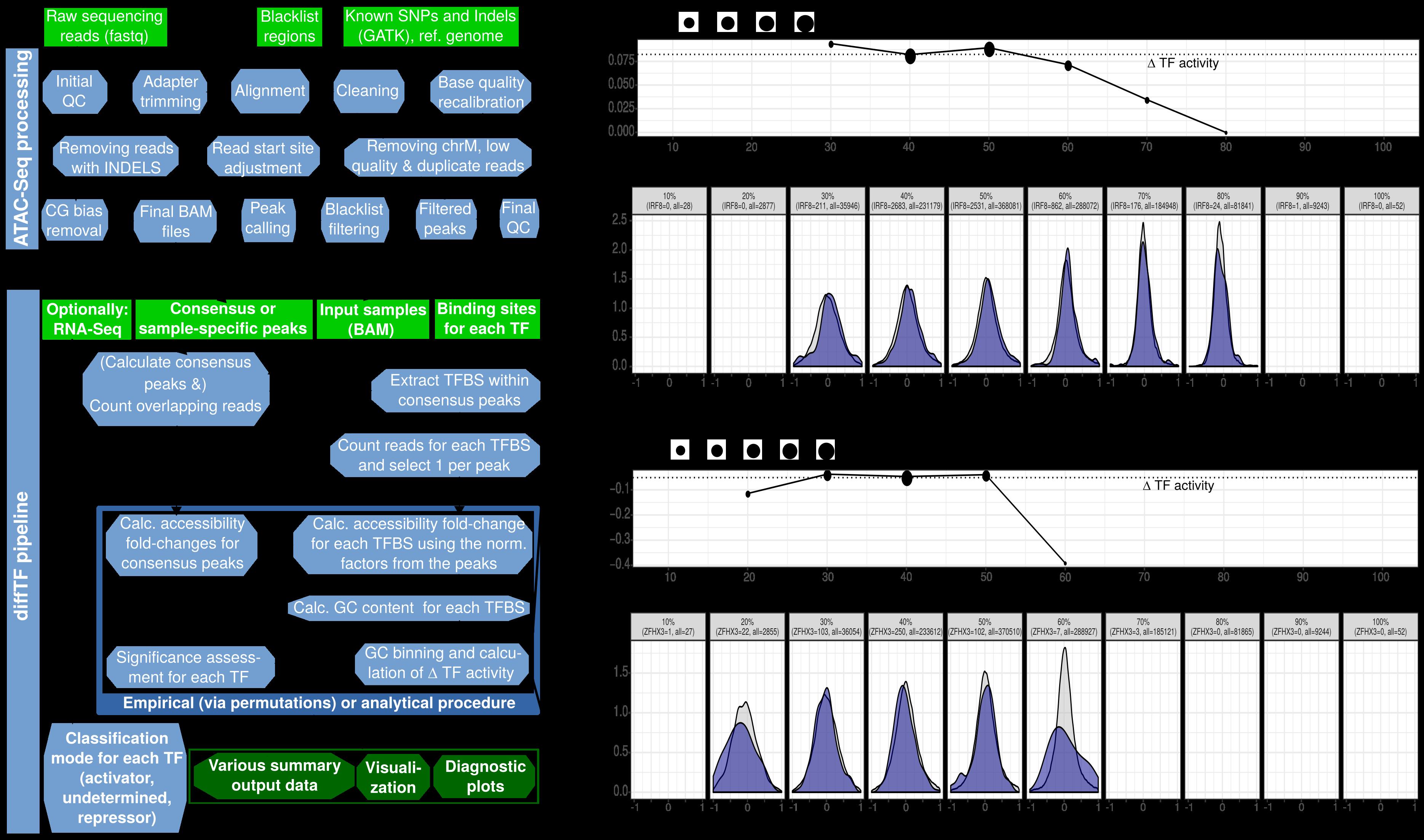 docs/Figures/Workflow_new.png