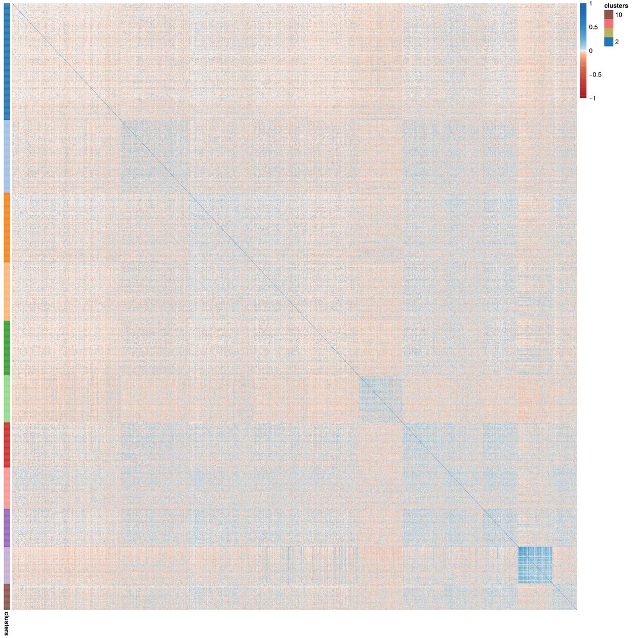 Slides_stat_methods_bioinf/clustering.png