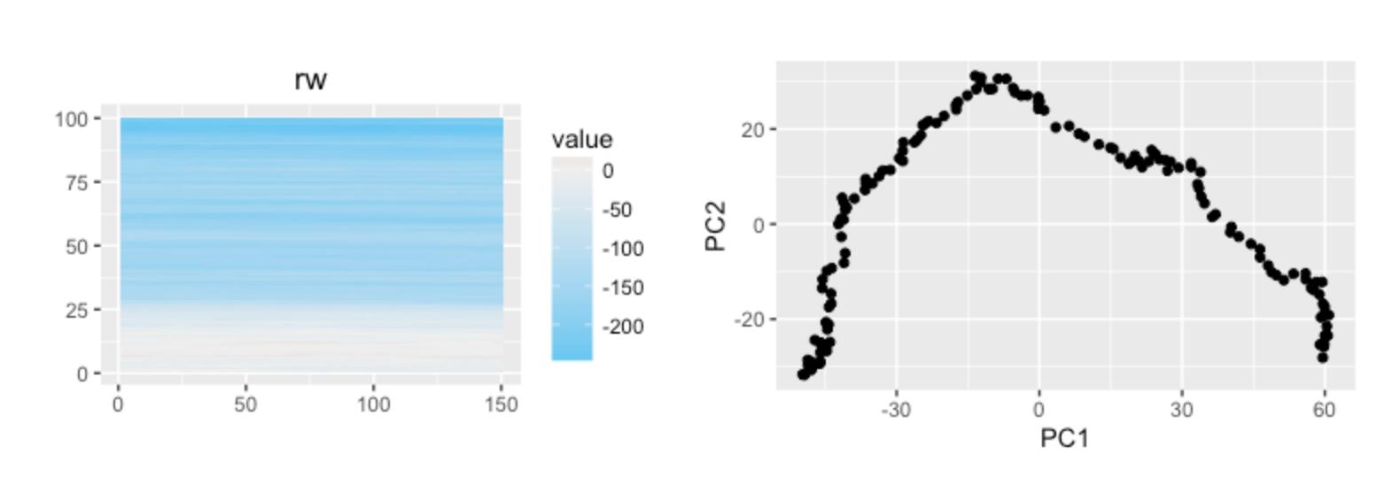 Slides_stat_methods_bioinf/dem_reduction_whuber.png