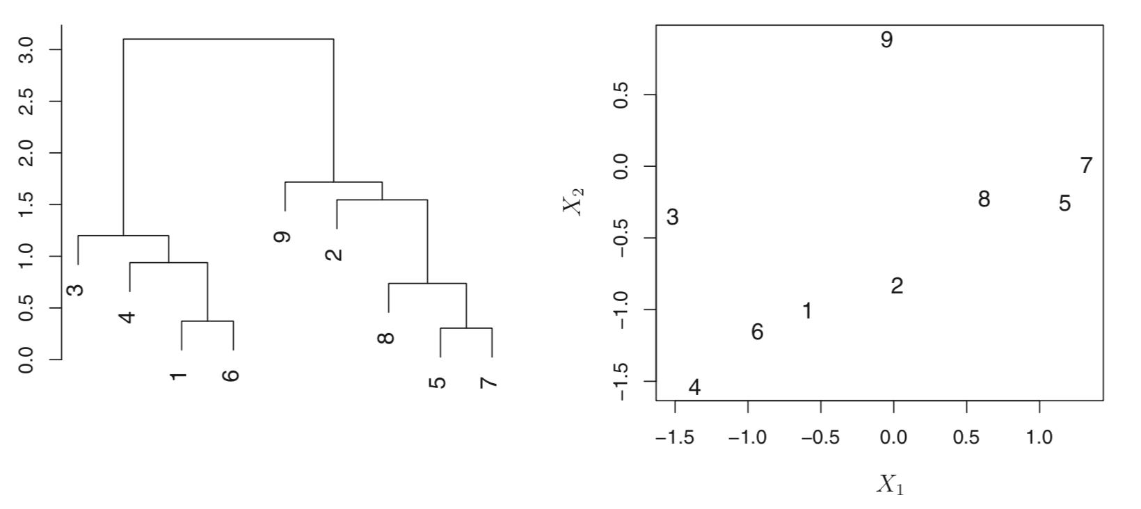 DataVis_and_clustering/hclust.png