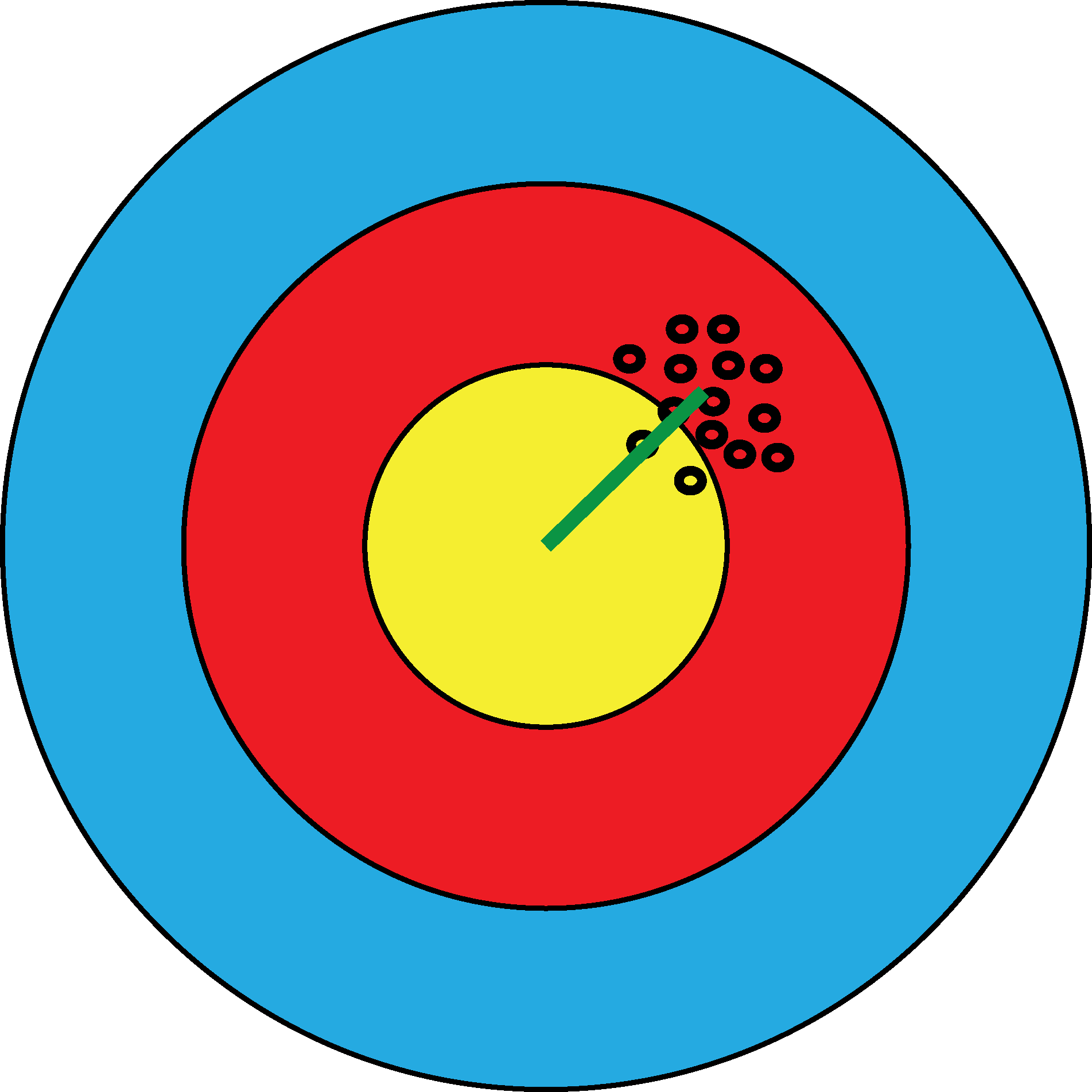 08_statistical_testing_for_high_throughput/img/TargetBias.png